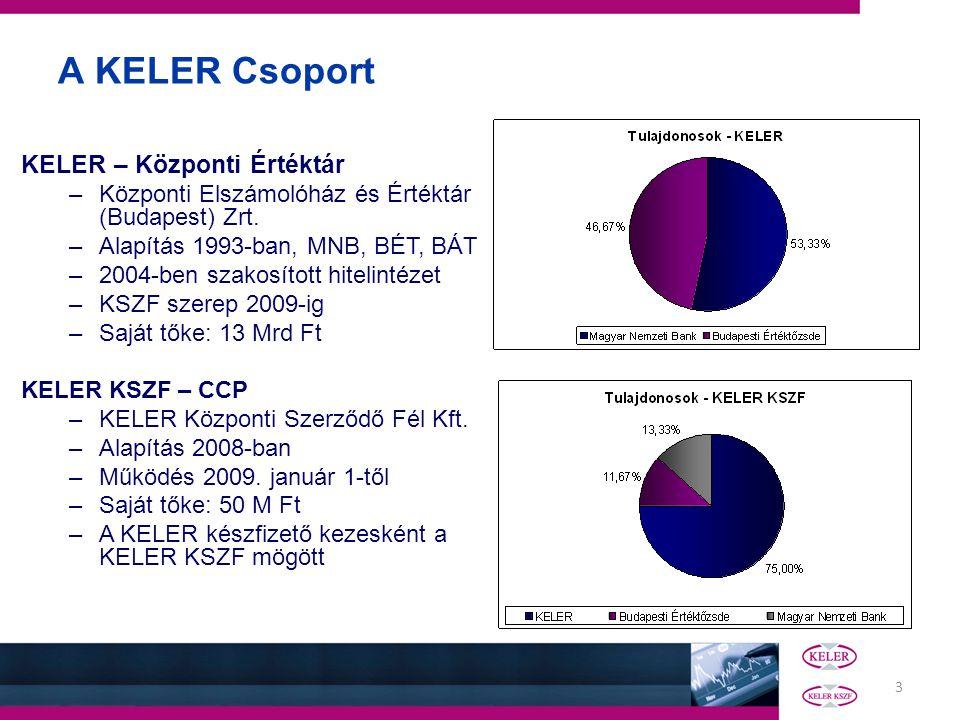 A KELER Csoport KELER – Központi Értéktár