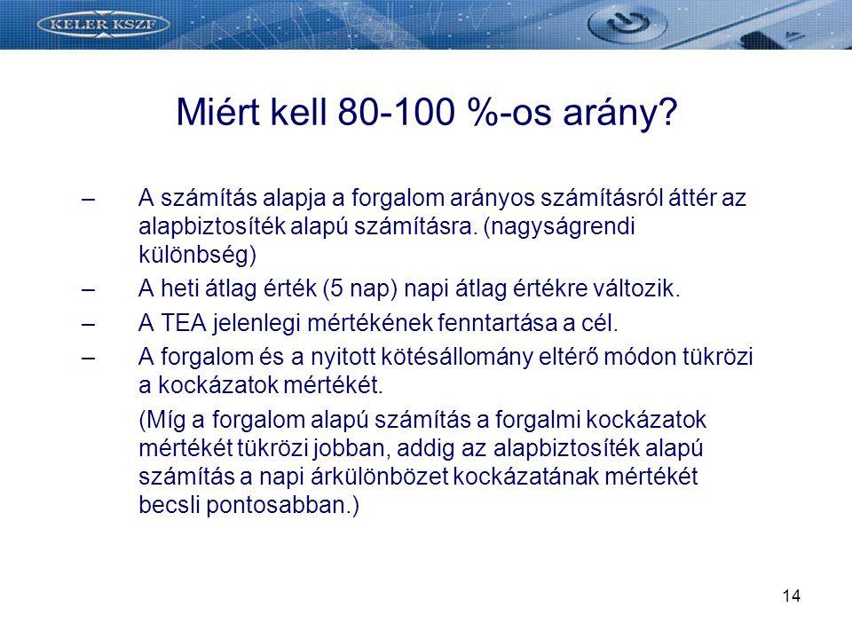 Miért kell 80-100 %-os arány A számítás alapja a forgalom arányos számításról áttér az alapbiztosíték alapú számításra. (nagyságrendi különbség)