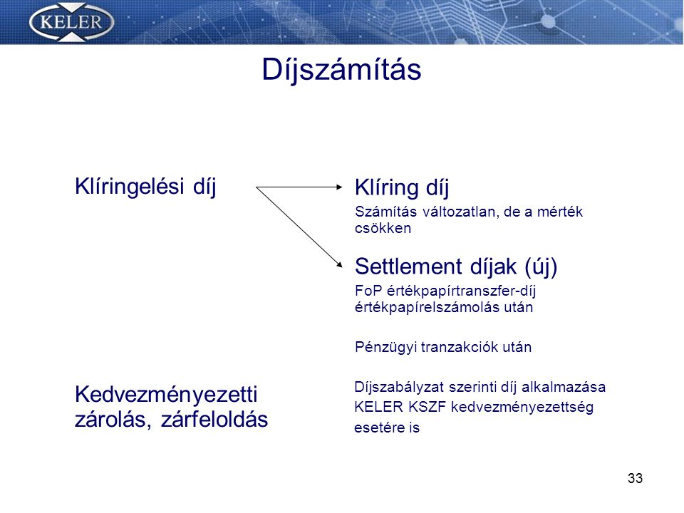 Díjszámítás Klíringelési díj Klíring díj Settlement díjak (új)