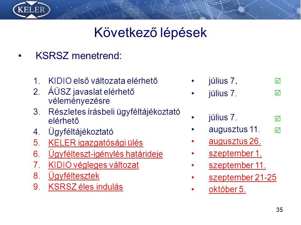 Következő lépések KSRSZ menetrend: KIDIO első változata elérhető