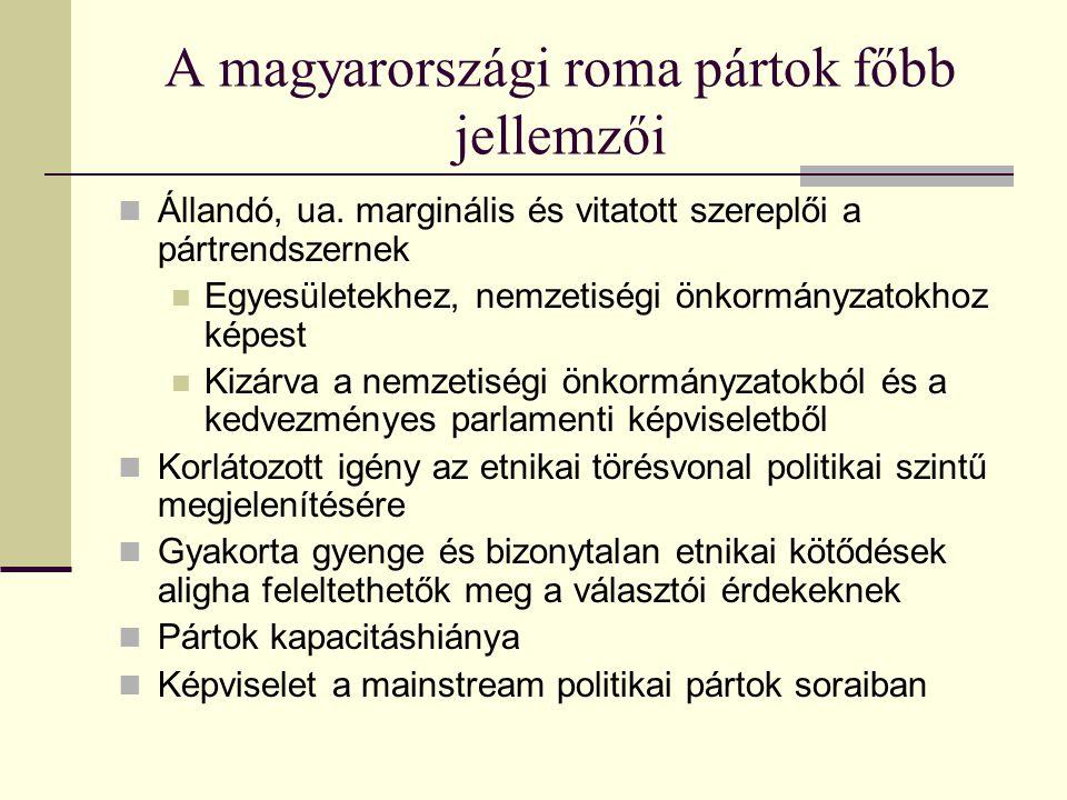 A magyarországi roma pártok főbb jellemzői