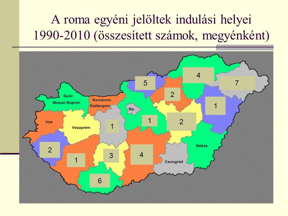 A roma egyéni jelöltek indulási helyei 1990-2010 (összesített számok, megyénként)