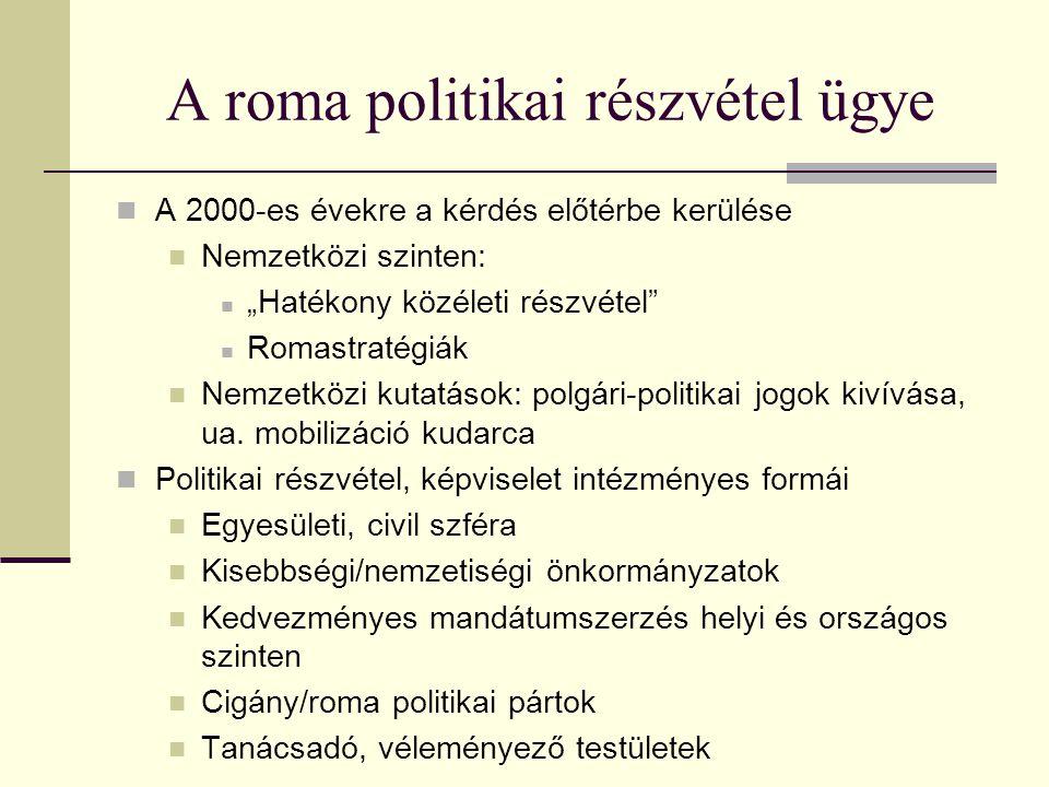 A roma politikai részvétel ügye