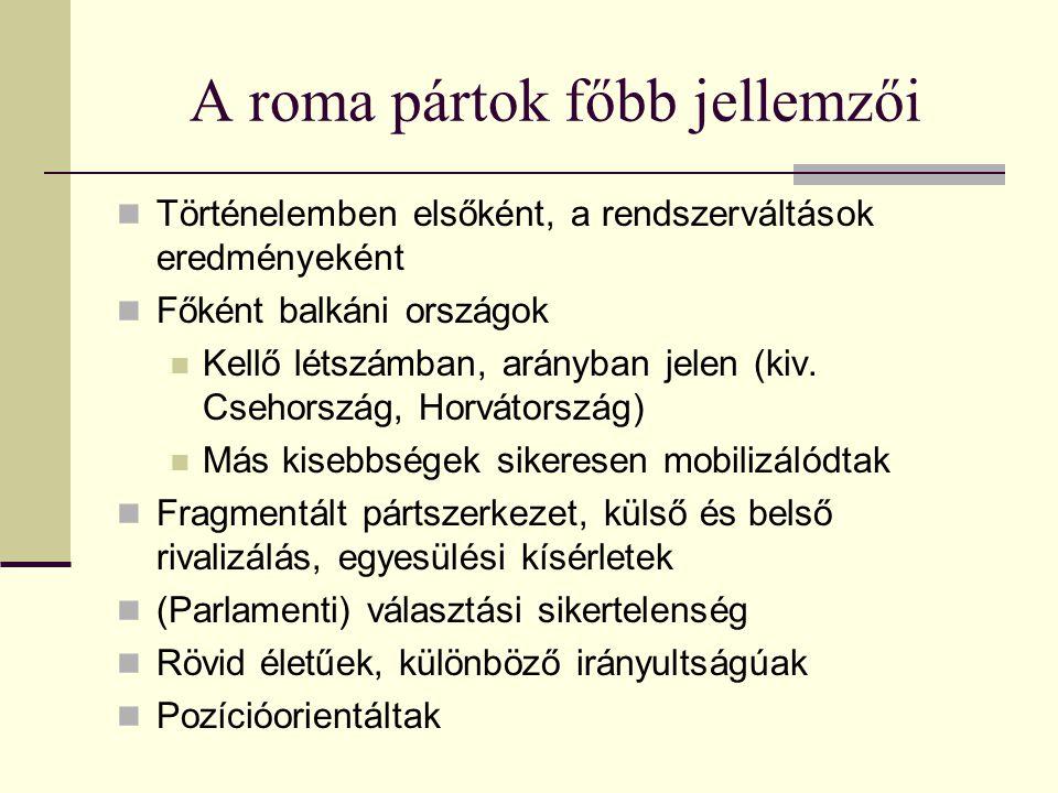 A roma pártok főbb jellemzői