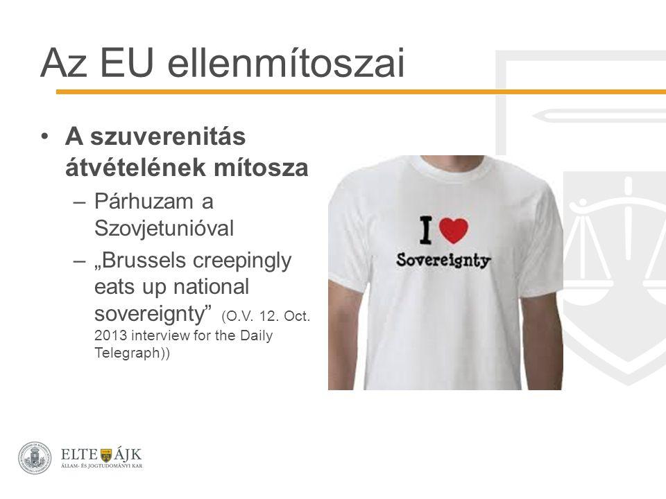 Az EU ellenmítoszai A szuverenitás átvételének mítosza