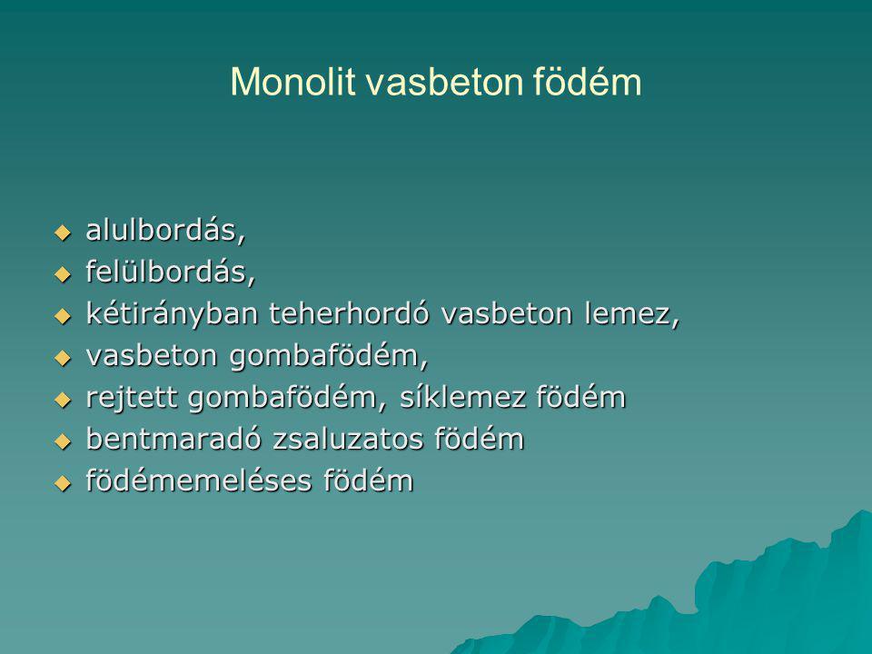 Monolit vasbeton födém