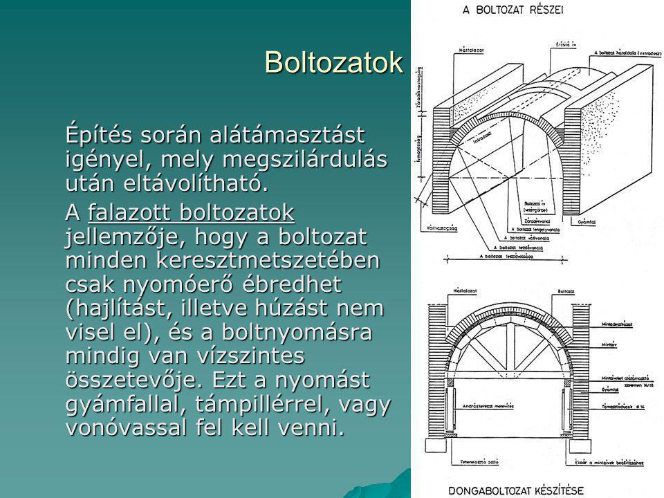 Boltozatok Építés során alátámasztást igényel, mely megszilárdulás után eltávolítható.