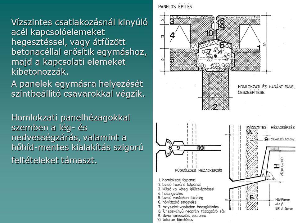 Vízszintes csatlakozásnál kinyúló acél kapcsolóelemeket hegesztéssel, vagy átfűzött betonacéllal erősítik egymáshoz, majd a kapcsolati elemeket kibetonozzák.