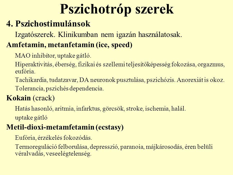 Pszichotróp szerek 4. Pszichostimulánsok
