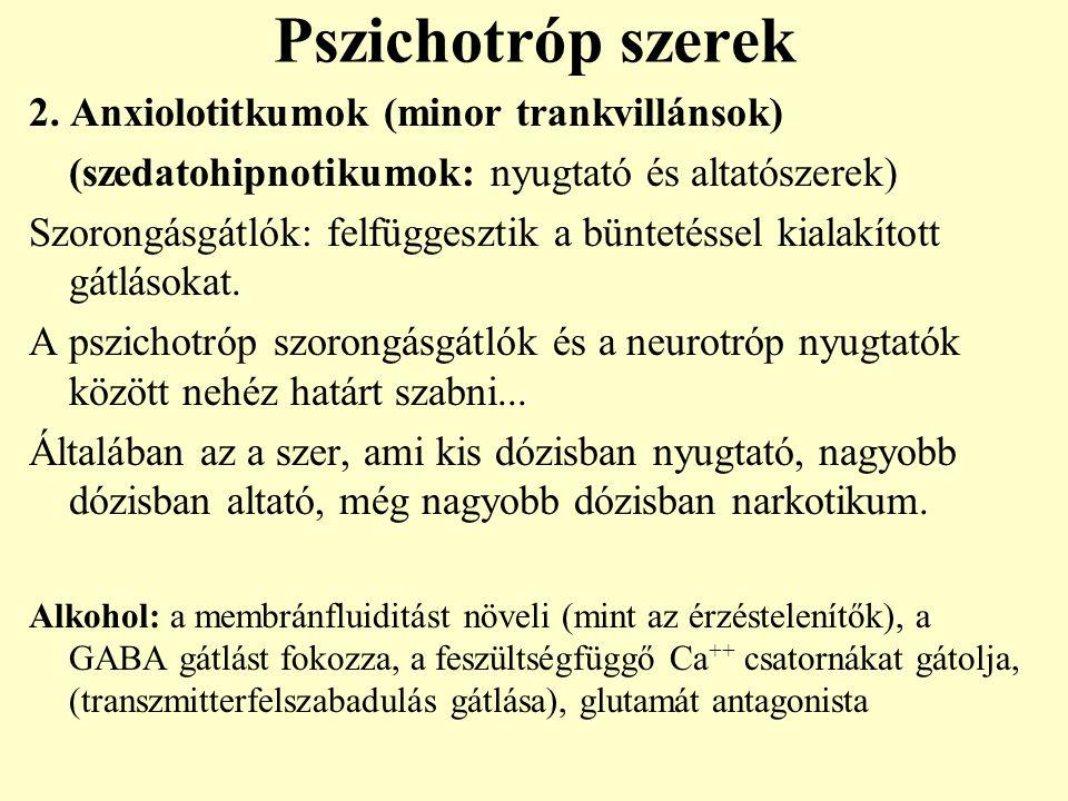 Pszichotróp szerek 2. Anxiolotitkumok (minor trankvillánsok)