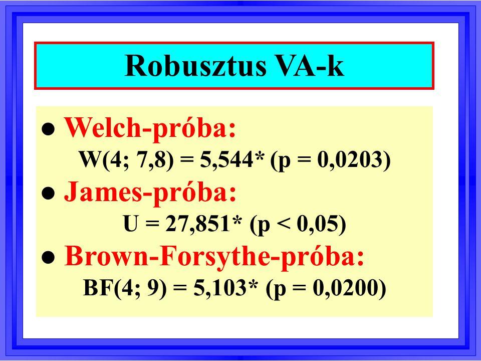 Robusztus VA-k Welch-próba: James-próba: Brown-Forsythe-próba:
