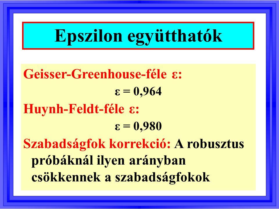 Epszilon együtthatók Geisser-Greenhouse-féle ε: Huynh-Feldt-féle ε: