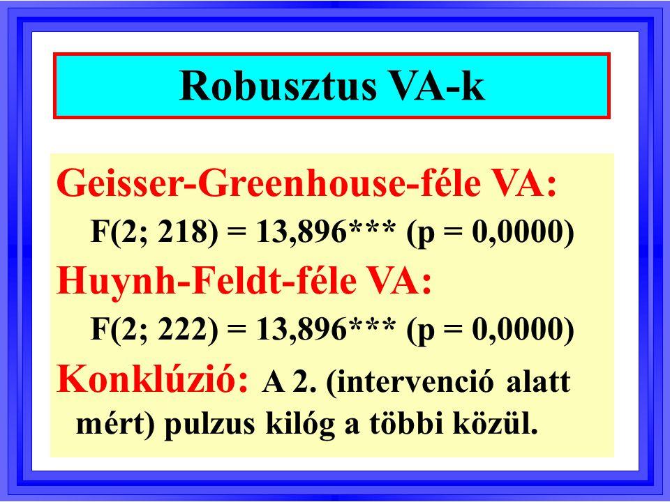 Robusztus VA-k Geisser-Greenhouse-féle VA: Huynh-Feldt-féle VA: