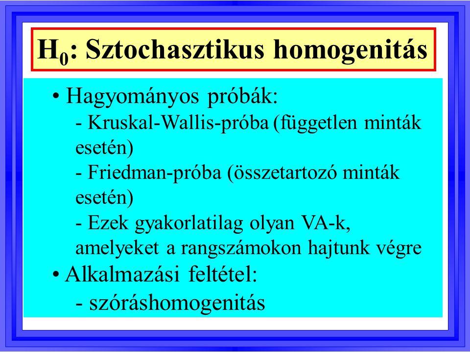H0: Sztochasztikus homogenitás