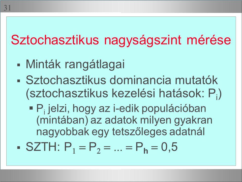 Sztochasztikus nagyságszint mérése
