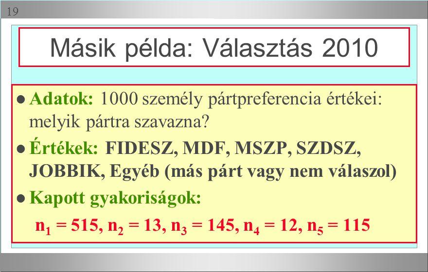 Másik példa: Választás 2010