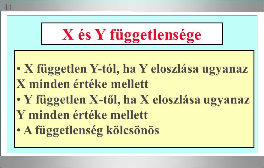 X és Y függetlensége X független Y-tól, ha Y eloszlása ugyanaz X minden értéke mellett.