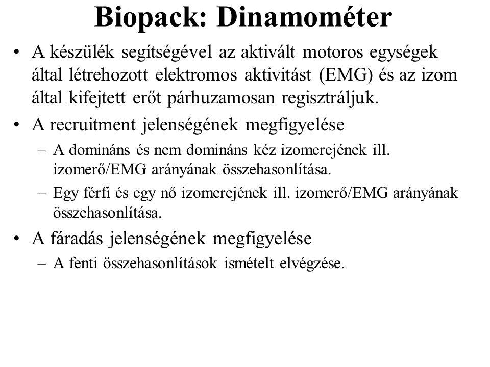 Biopack: Dinamométer