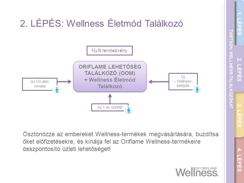 TARTSON WELLNESS-TALÁLKOZÓKAT