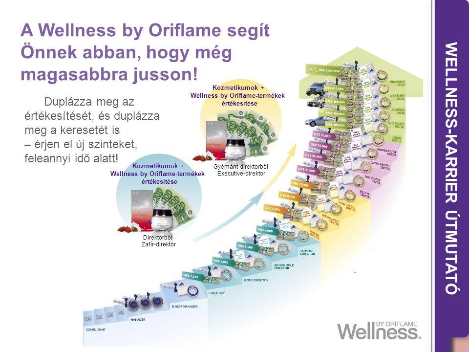 A Wellness by Oriflame segít Önnek abban, hogy még magasabbra jusson!