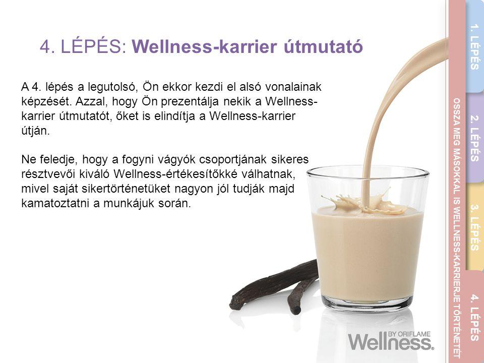 4. LÉPÉS: Wellness-karrier útmutató