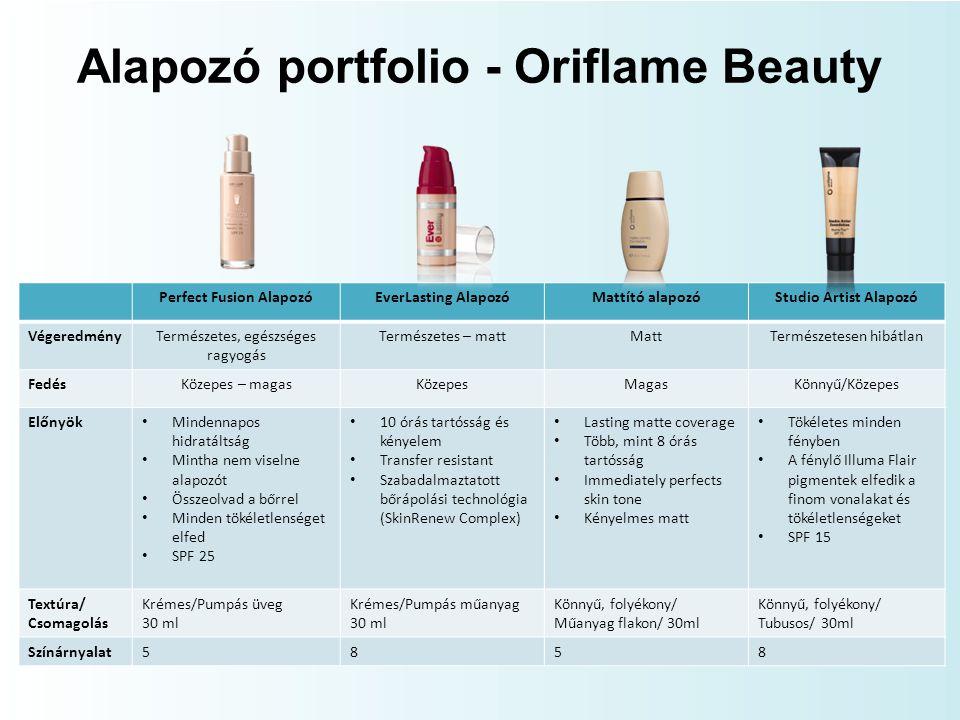 Alapozó portfolio - Oriflame Beauty Perfect Fusion Alapozó