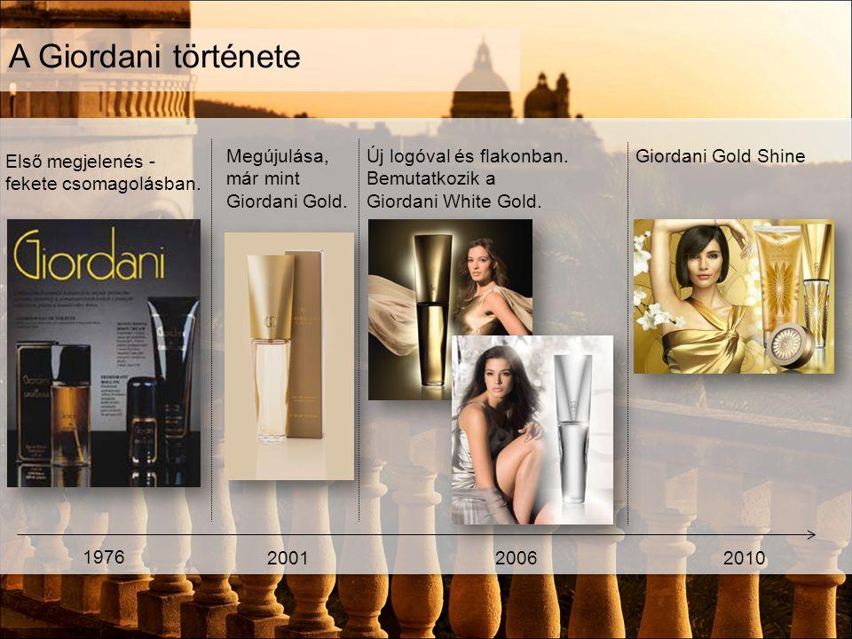 A Giordani története Megújulása, már mint Giordani Gold.