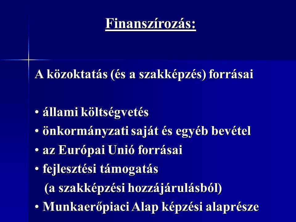 Finanszírozás: A közoktatás (és a szakképzés) forrásai