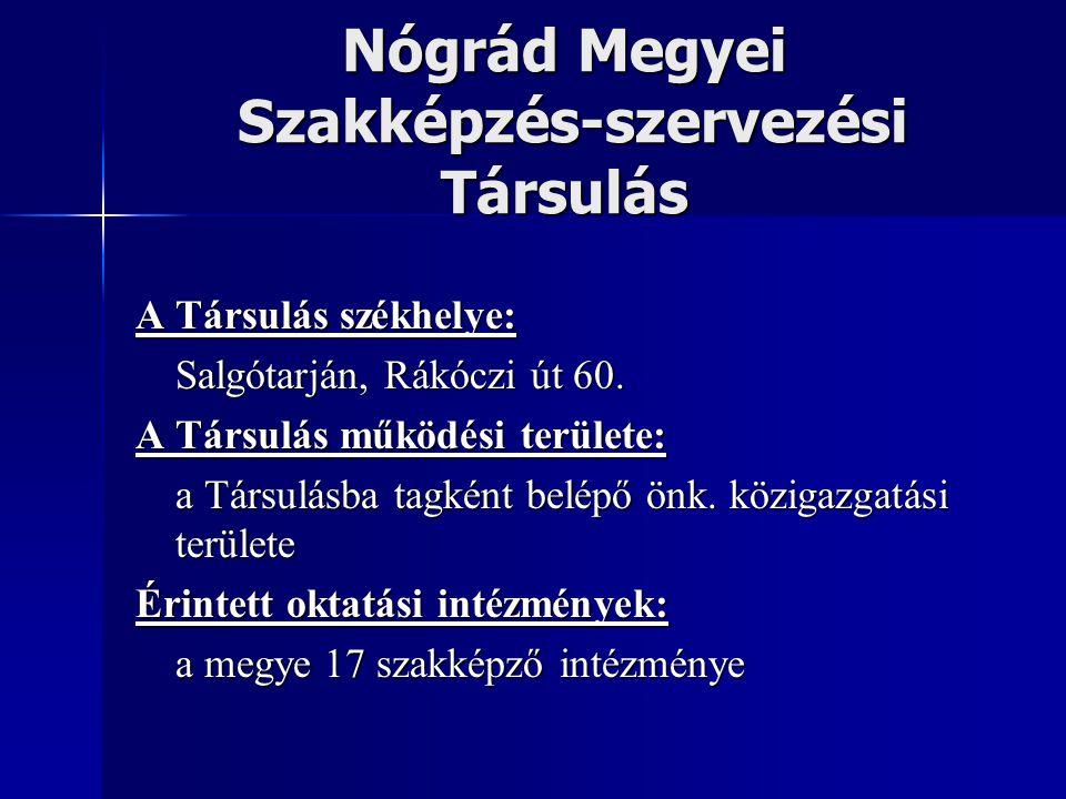 Nógrád Megyei Szakképzés-szervezési Társulás
