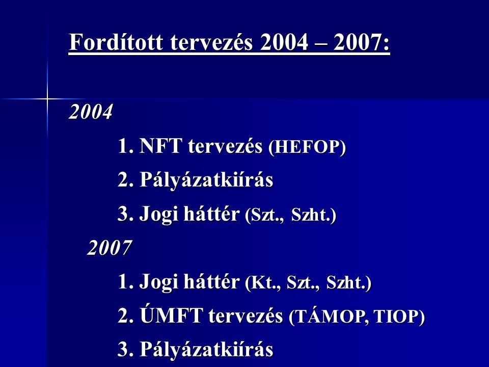 Fordított tervezés 2004 – 2007: 2004 1. NFT tervezés (HEFOP)