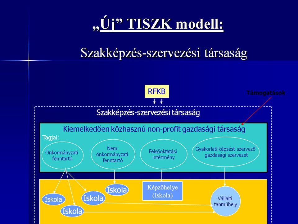 """""""Új TISZK modell:"""