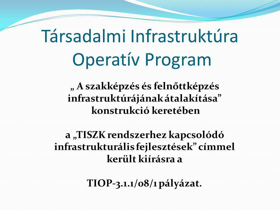 Társadalmi Infrastruktúra Operatív Program