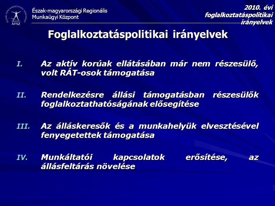 Foglalkoztatáspolitikai irányelvek