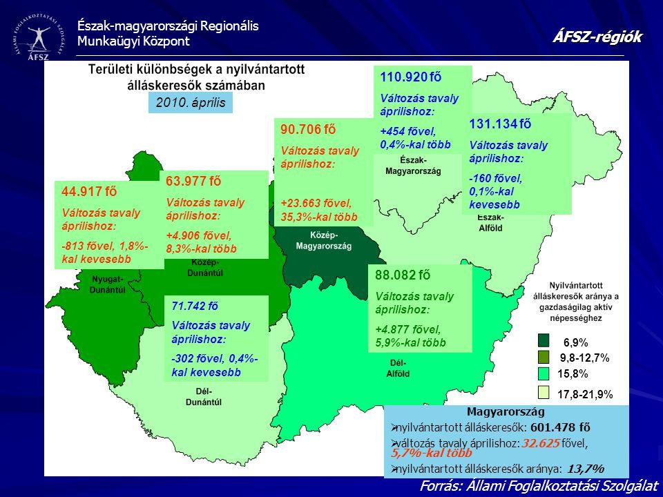 ÁFSZ-régiók Forrás: Állami Foglalkoztatási Szolgálat 110.920 fő
