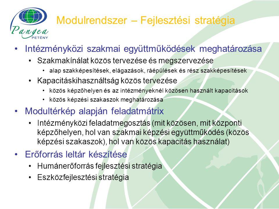 Modulrendszer – Fejlesztési stratégia