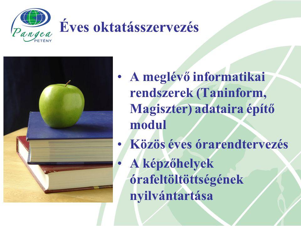 Éves oktatásszervezés