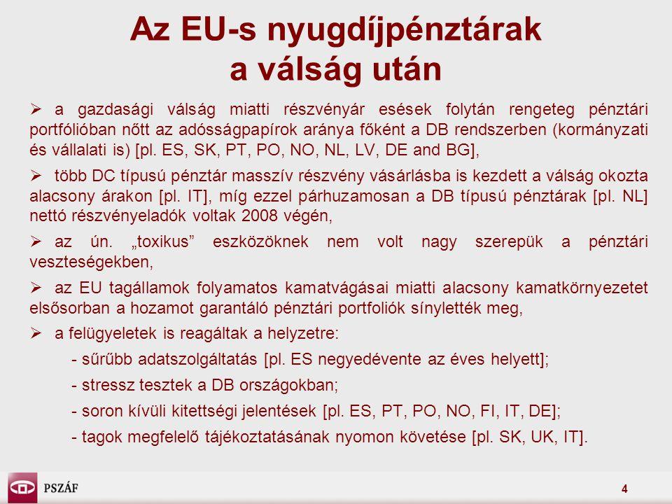 Az EU-s nyugdíjpénztárak a válság után