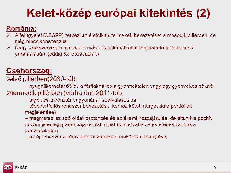 Kelet-közép európai kitekintés (2)