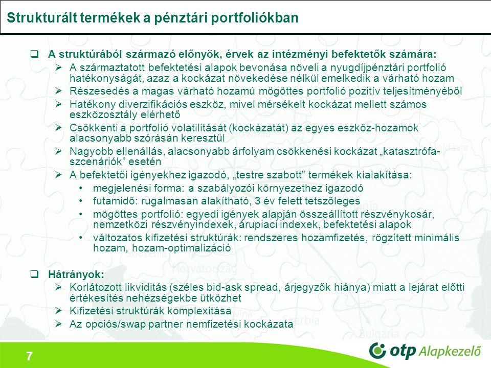 Strukturált termékek a pénztári portfoliókban