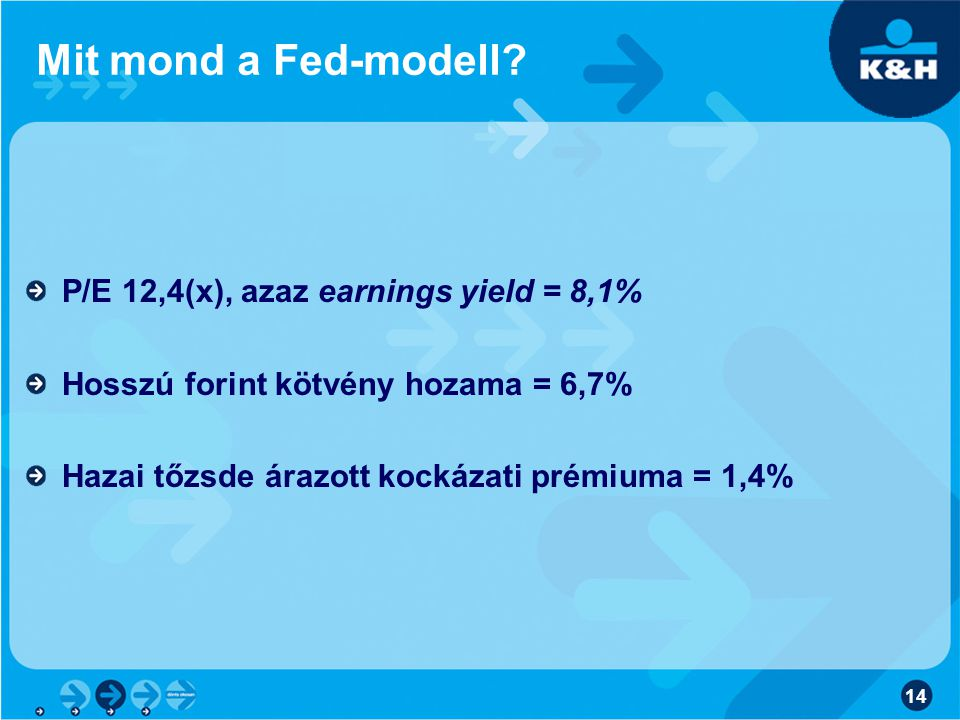 Mit mond a Fed-modell P/E 12,4(x), azaz earnings yield = 8,1%