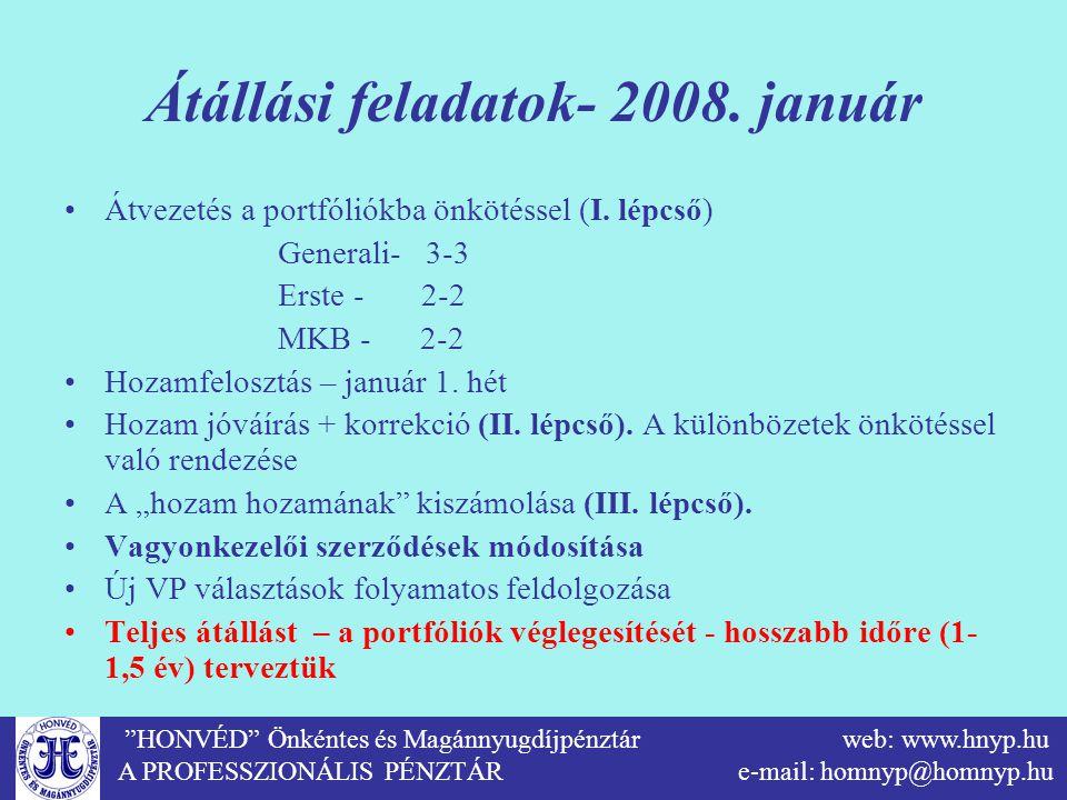 Átállási feladatok- 2008. január