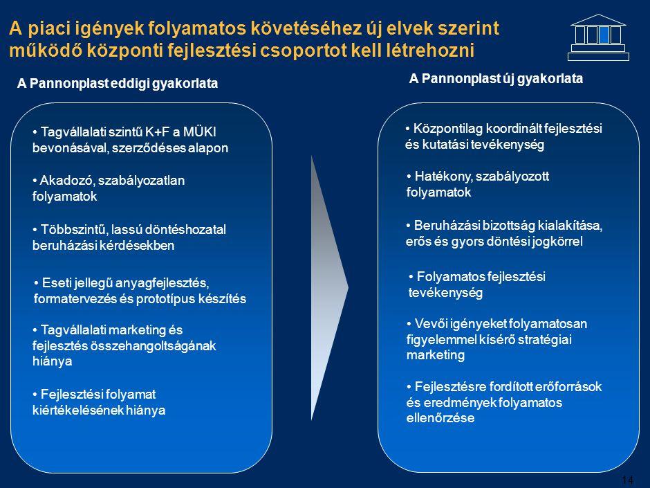 Nagy potenciál van az áron kívüli tényezőkre koncentráló piaci stratégiában is