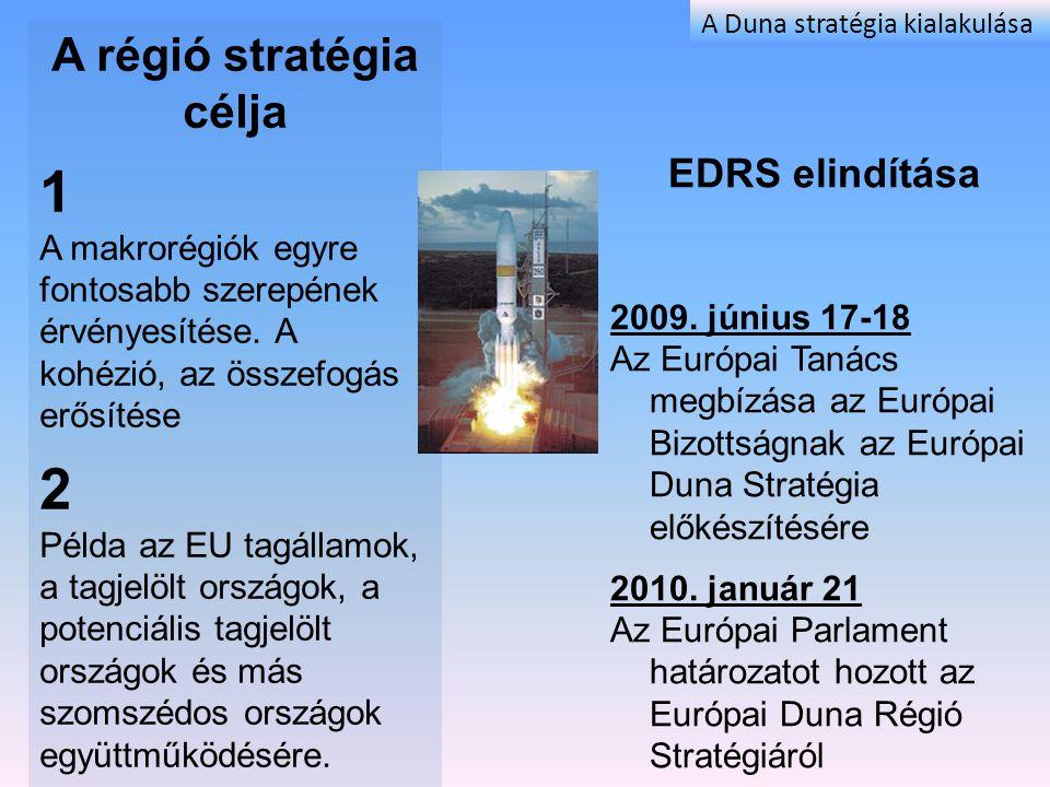 A régió stratégia célja