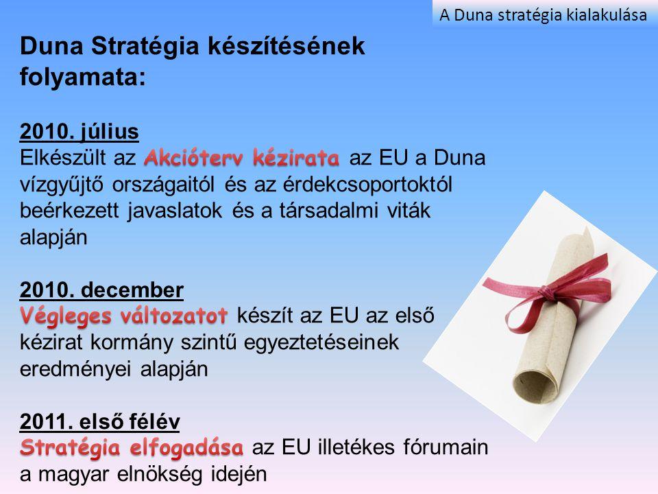 Duna Stratégia készítésének folyamata: