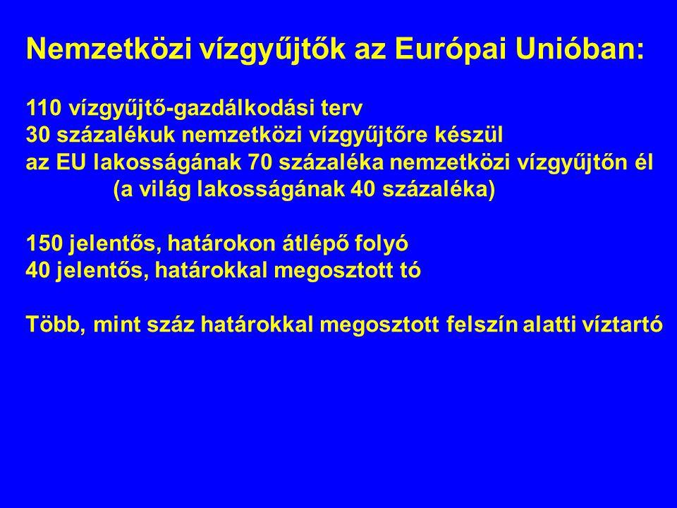 Nemzetközi vízgyűjtők az Európai Unióban: