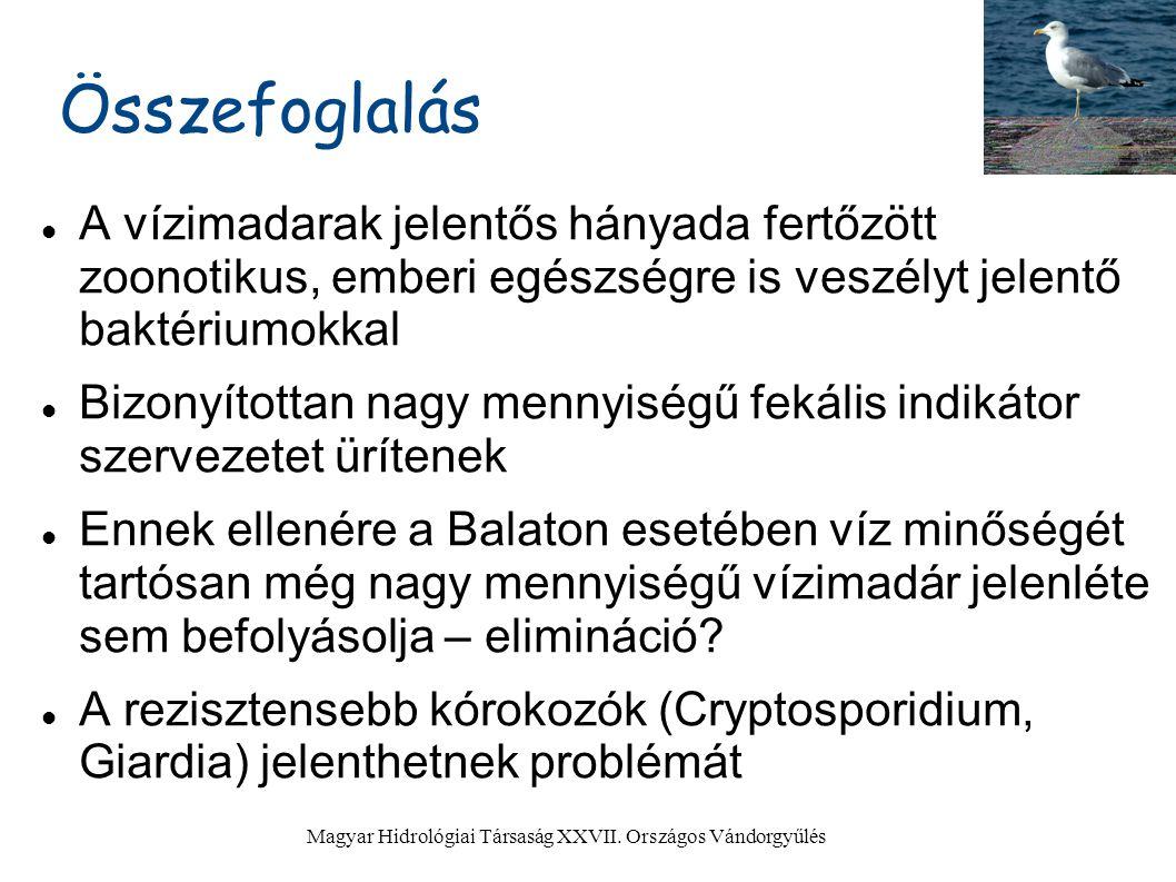 Magyar Hidrológiai Társaság XXVII. Országos Vándorgyűlés