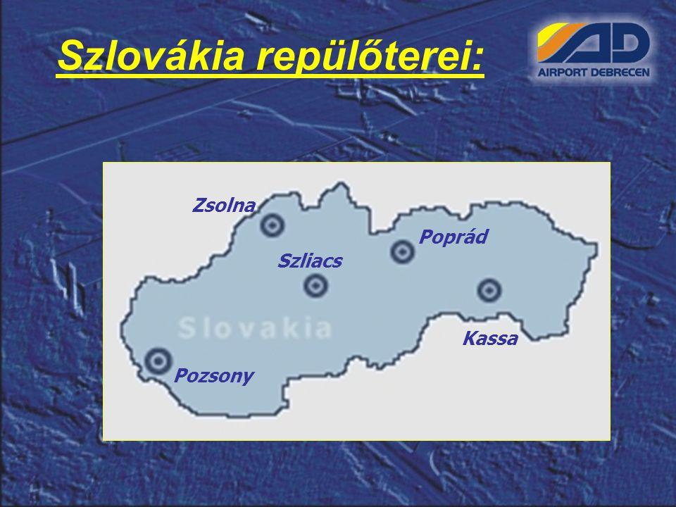 Szlovákia repülőterei: