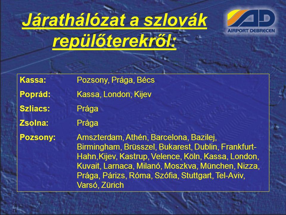 Járathálózat a szlovák repülőterekről: