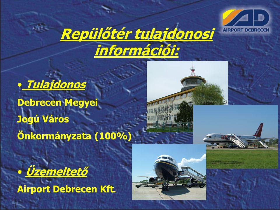 Repülőtér tulajdonosi információi: