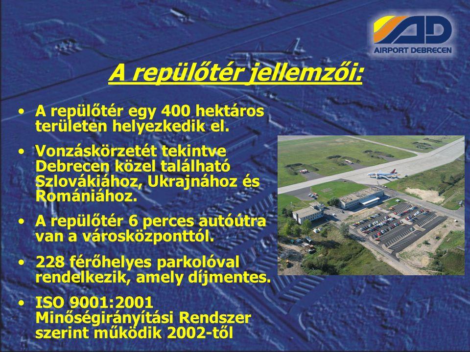 A repülőtér jellemzői: